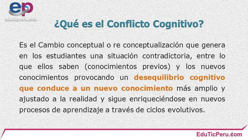 ¿Qué es el Conflicto Cognitivo