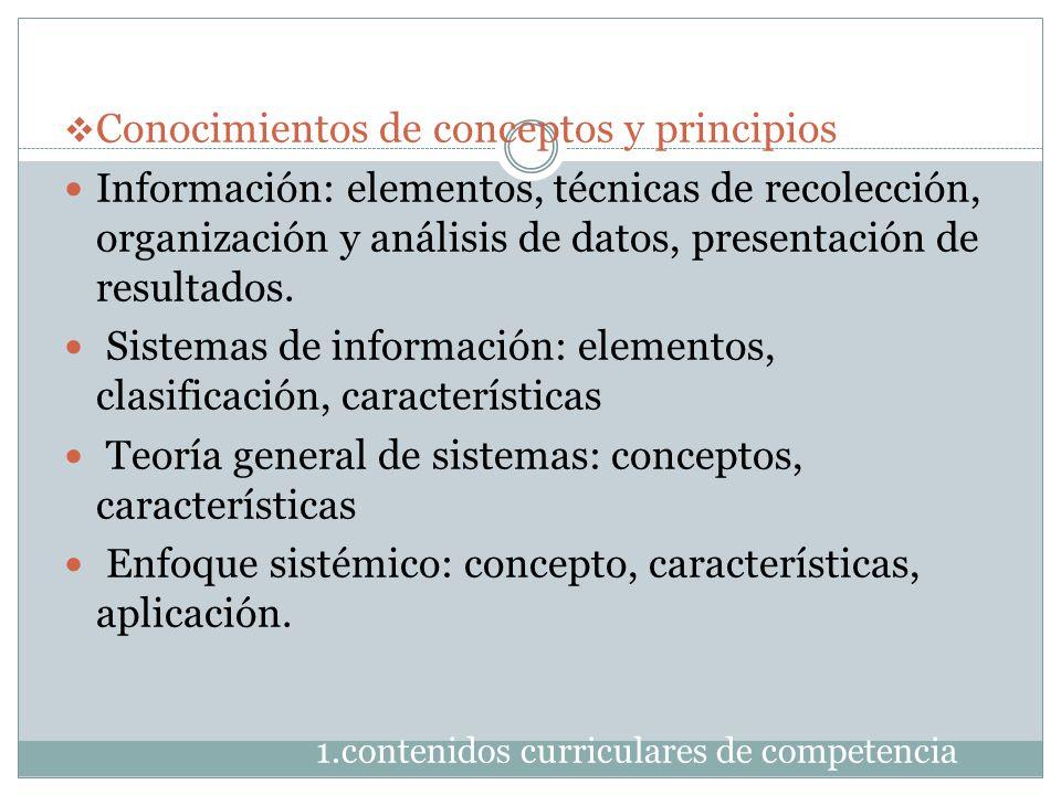 Conocimientos de conceptos y principios