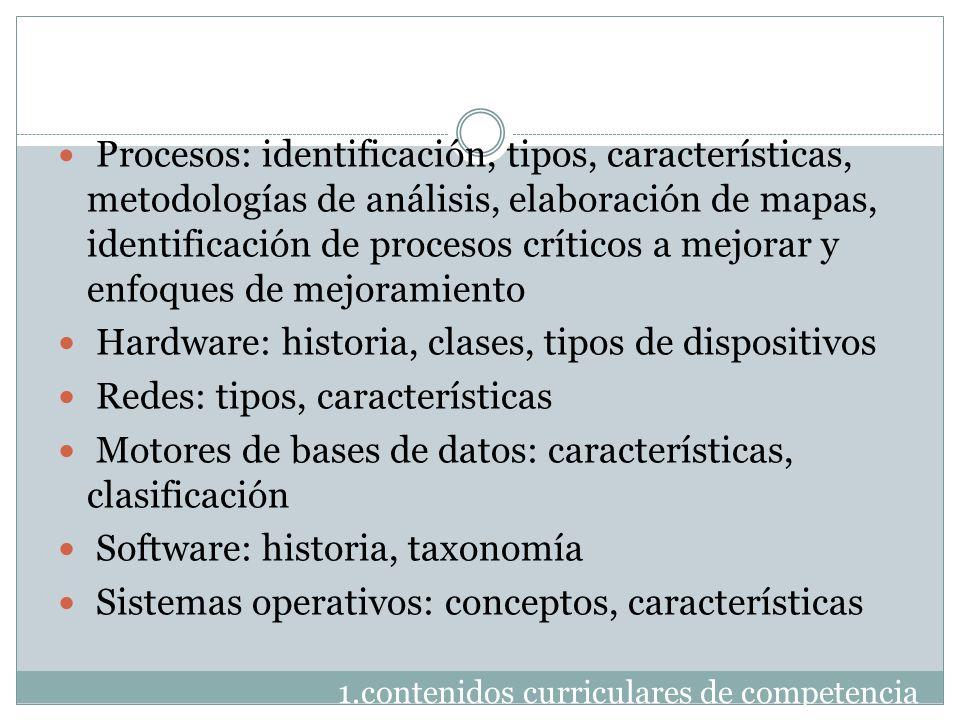 Hardware: historia, clases, tipos de dispositivos