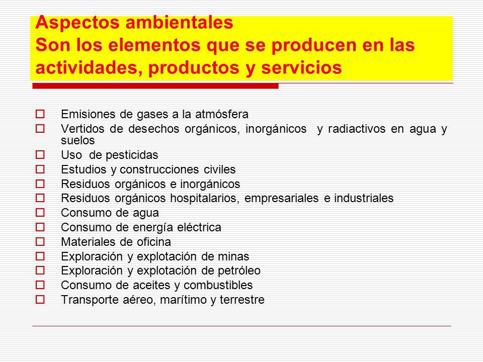 Que es un contaminante las actividades dom sticas for Cuales son las caracteristicas de la oficina