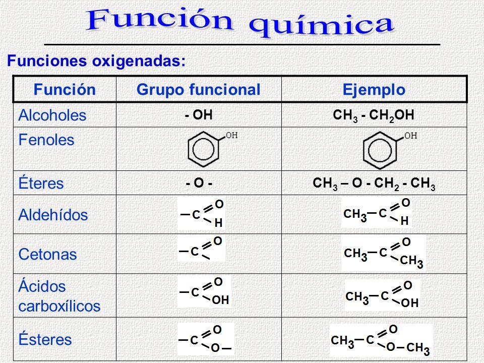 Presentacion De Los Grupos Funcionales: Nomenclatura Y Formulación Orgánica
