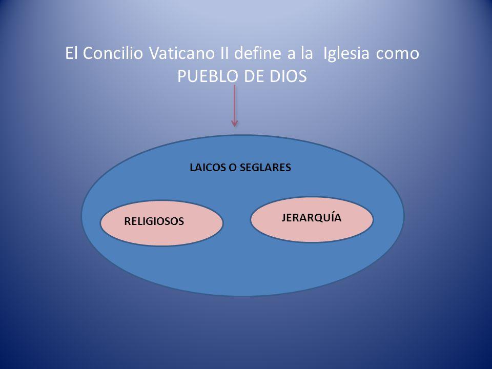 El Concilio Vaticano II define a la Iglesia como PUEBLO DE DIOS