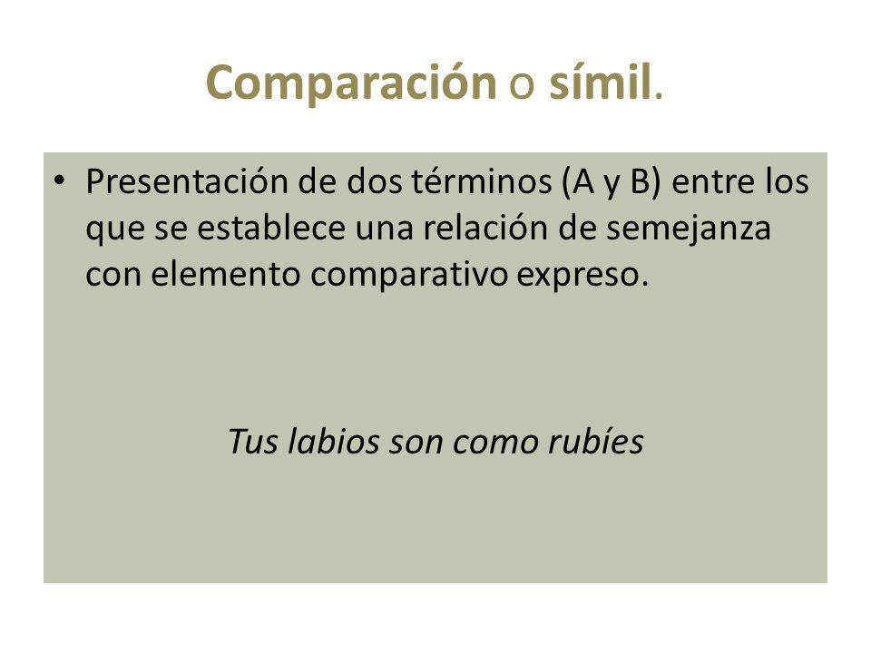Comparación o símil. Presentación de dos términos (A y B) entre los que se establece una relación de semejanza con elemento comparativo expreso.