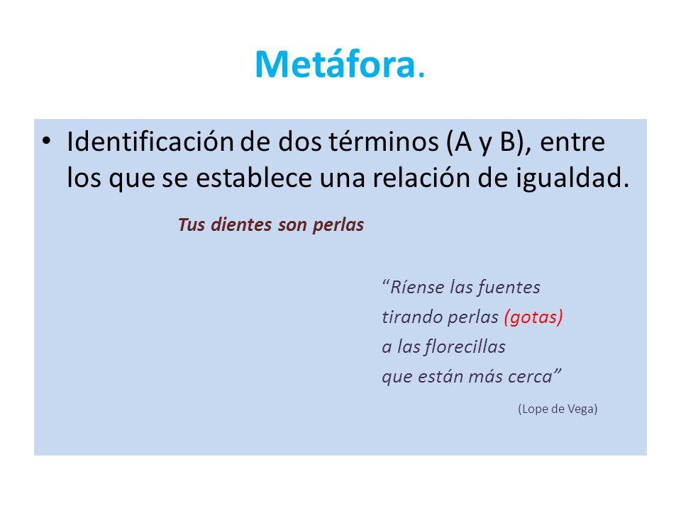 Metáfora. Identificación de dos términos (A y B), entre los que se establece una relación de igualdad.