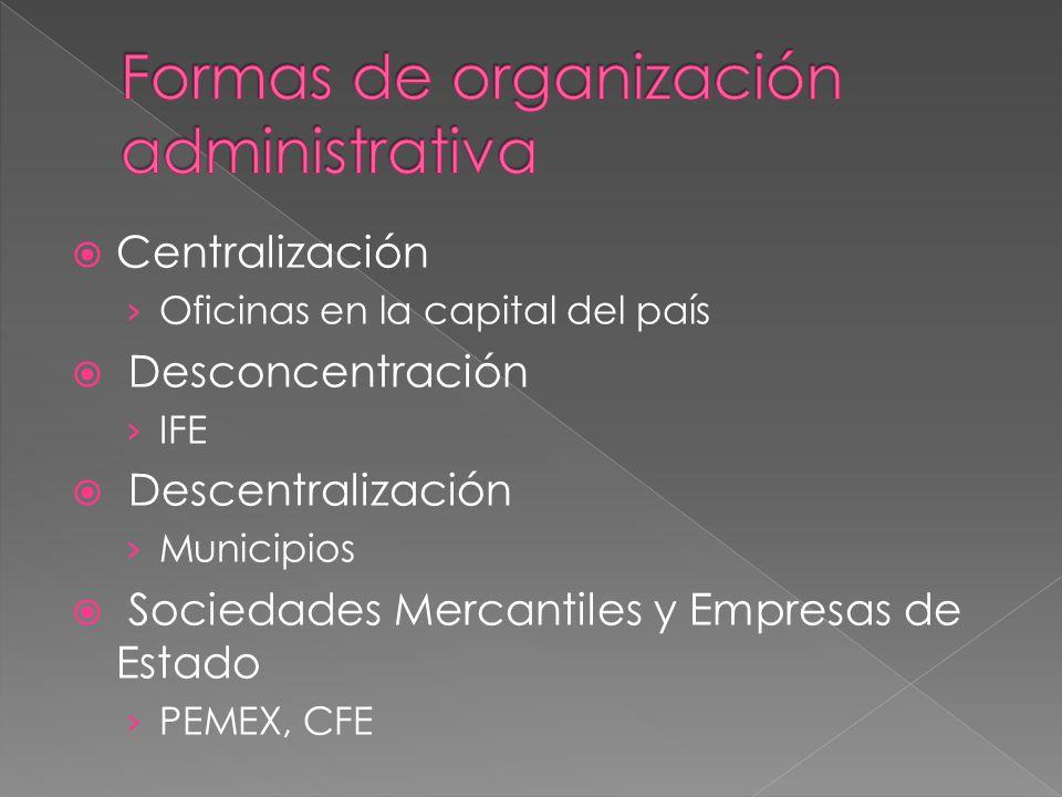 Seminario de administraci n ppt descargar for Oficina administrativa definicion