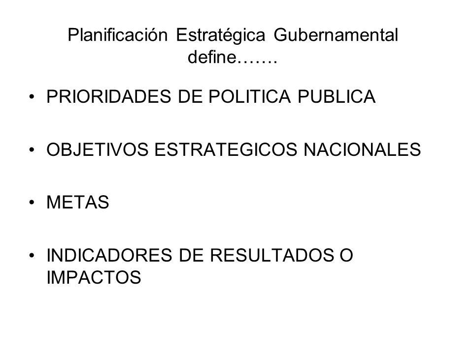 Planificación Estratégica Gubernamental define…….