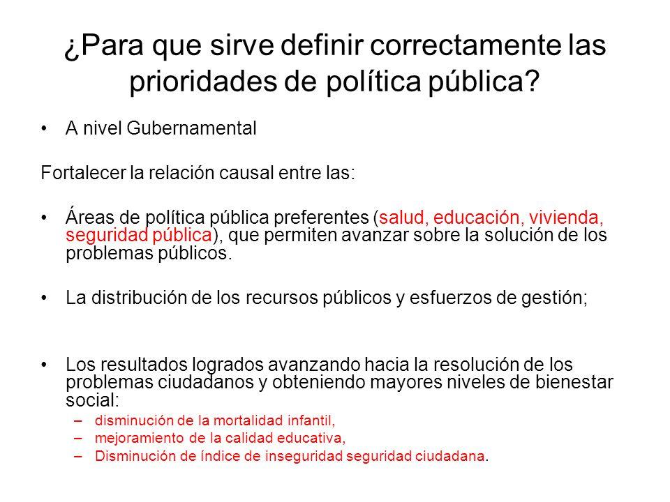 ¿Para que sirve definir correctamente las prioridades de política pública
