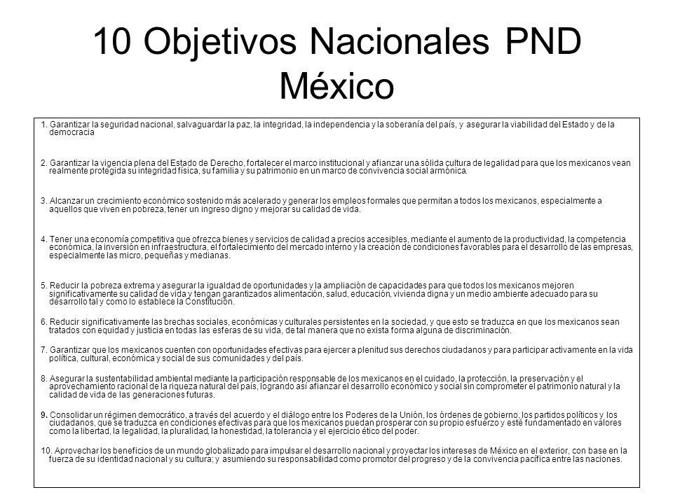 10 Objetivos Nacionales PND México