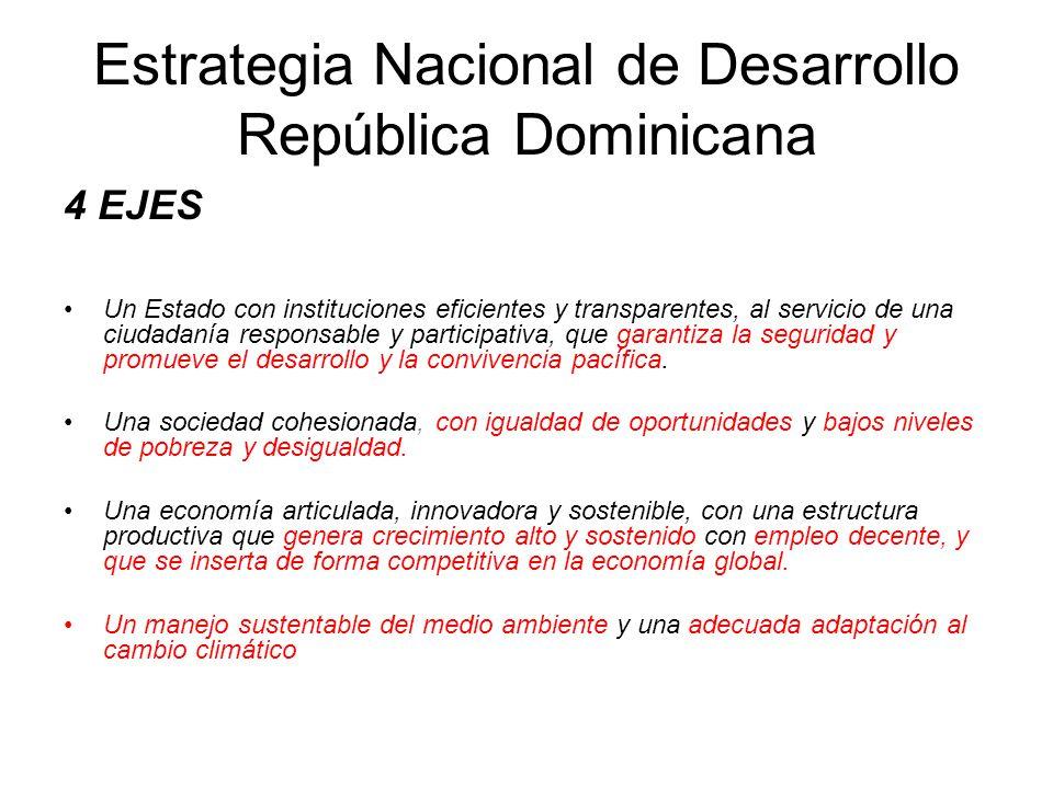 Estrategia Nacional de Desarrollo República Dominicana