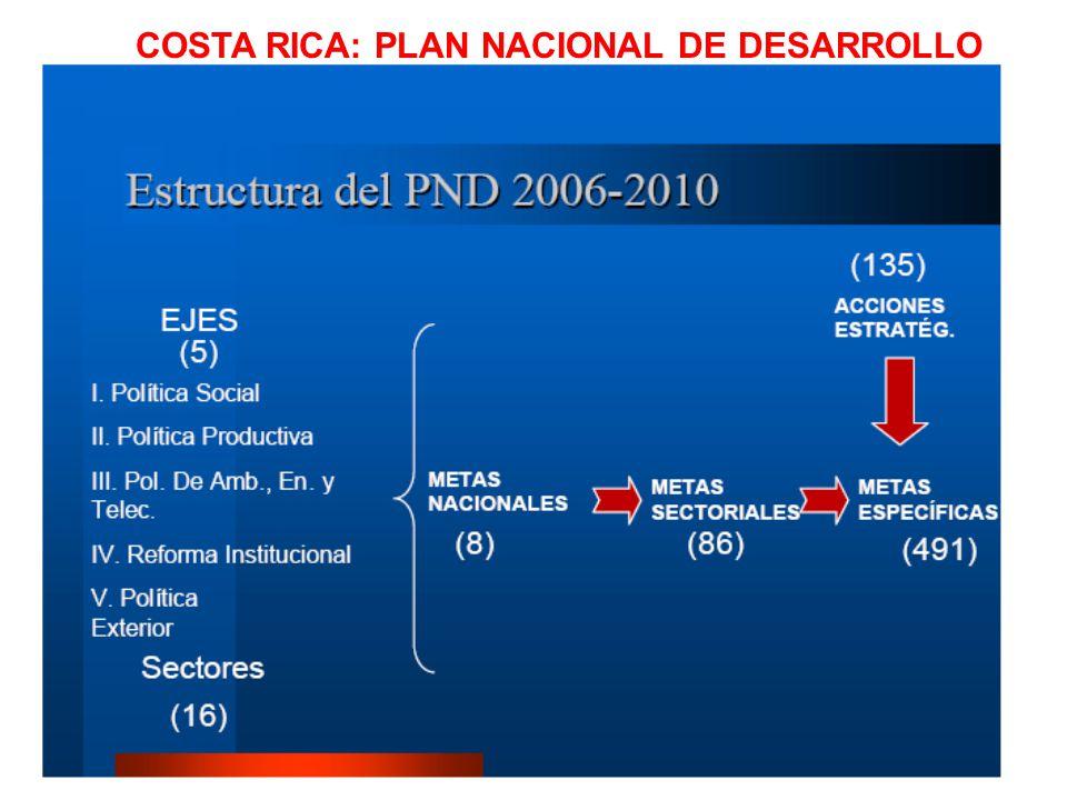 COSTA RICA: PLAN NACIONAL DE DESARROLLO