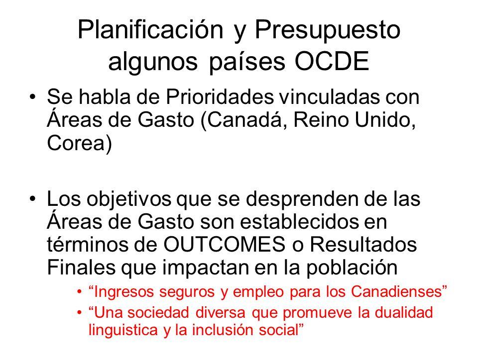 Planificación y Presupuesto algunos países OCDE