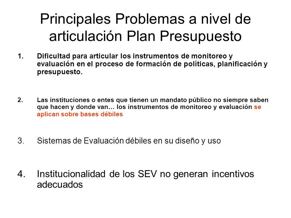 Principales Problemas a nivel de articulación Plan Presupuesto