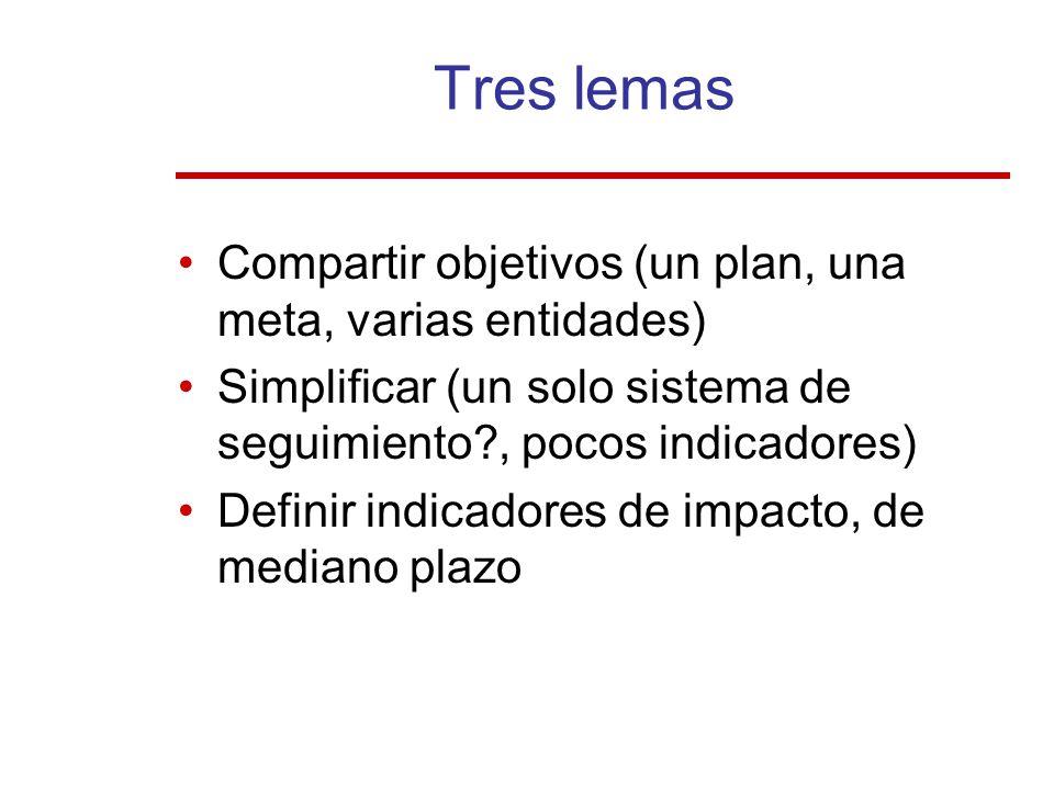 Tres lemas Compartir objetivos (un plan, una meta, varias entidades)
