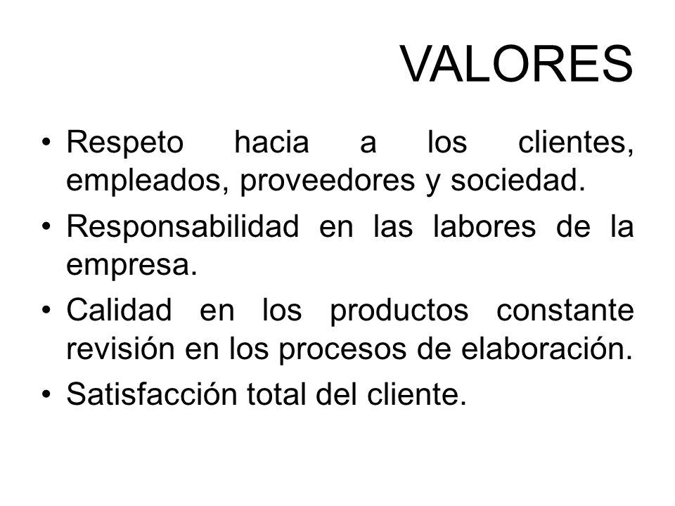 VALORES Respeto hacia a los clientes, empleados, proveedores y sociedad. Responsabilidad en las labores de la empresa.
