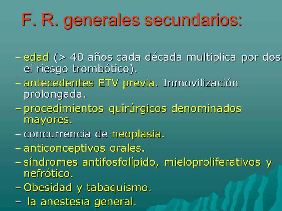 Anticonceptivos orales mayores de 44