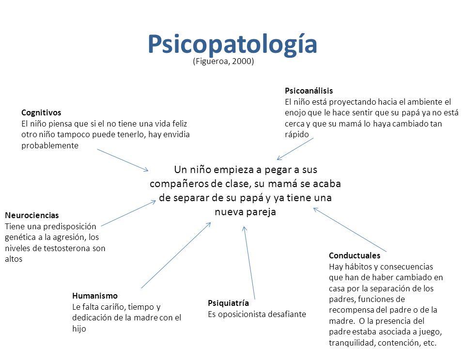 Psicopatolog a i psic diego felipe lucero l pez ppt video online descargar - Separacion sin hijos quien se queda en casa ...