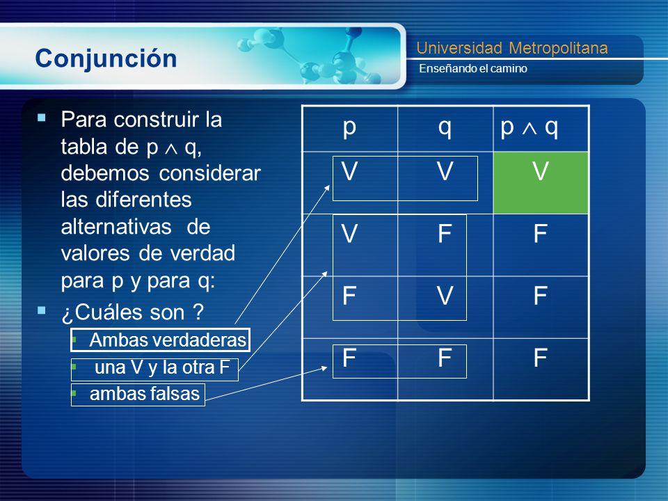 Conjunción Para construir la tabla de p  q, debemos considerar las diferentes alternativas de valores de verdad para p y para q: