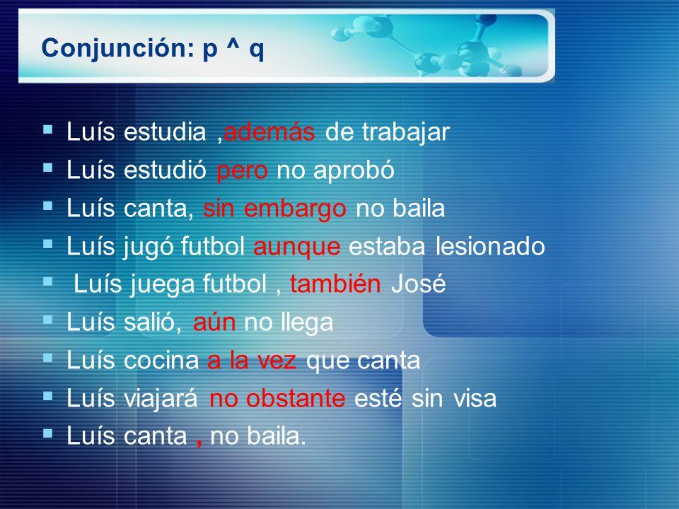 Conjunción: p ^ q Luís estudia ,además de trabajar. Luís estudió pero no aprobó. Luís canta, sin embargo no baila.