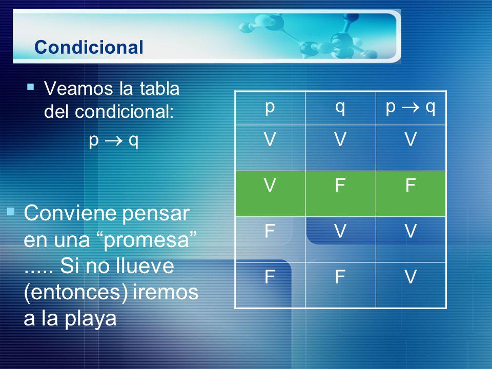 Condicional Veamos la tabla del condicional: p  q. p. q. p  q. V. F.