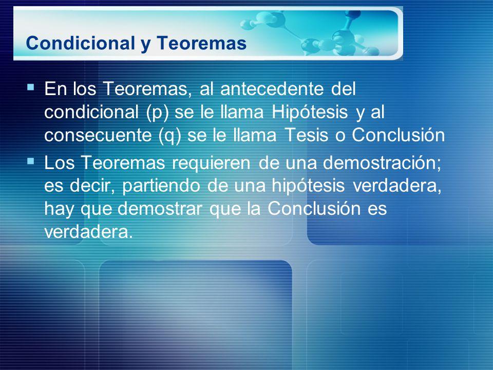Condicional y Teoremas