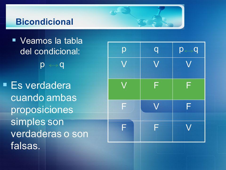 Bicondicional Veamos la tabla del condicional: p q. p. q. p q. V. F.
