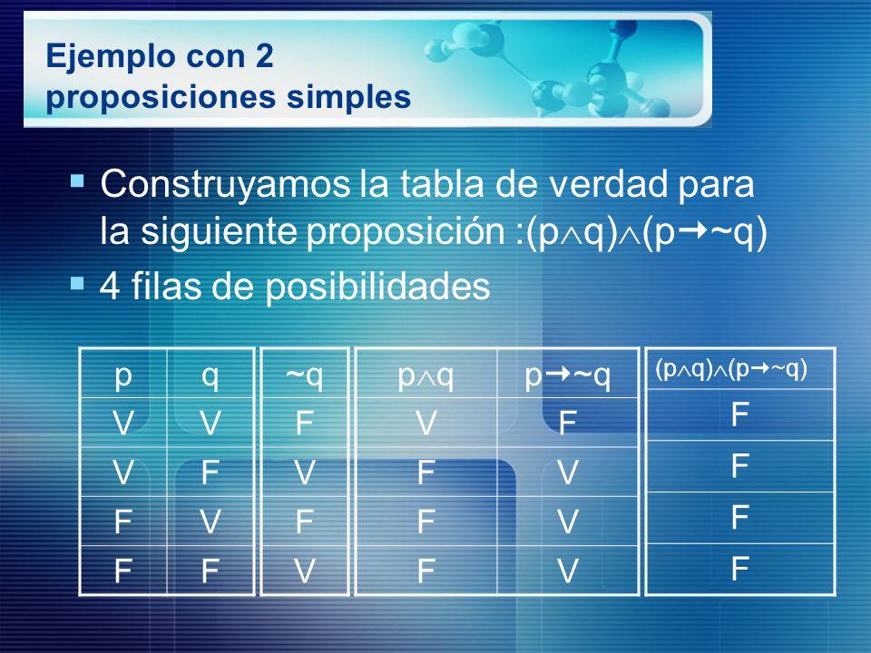 Ejemplo con 2 proposiciones simples