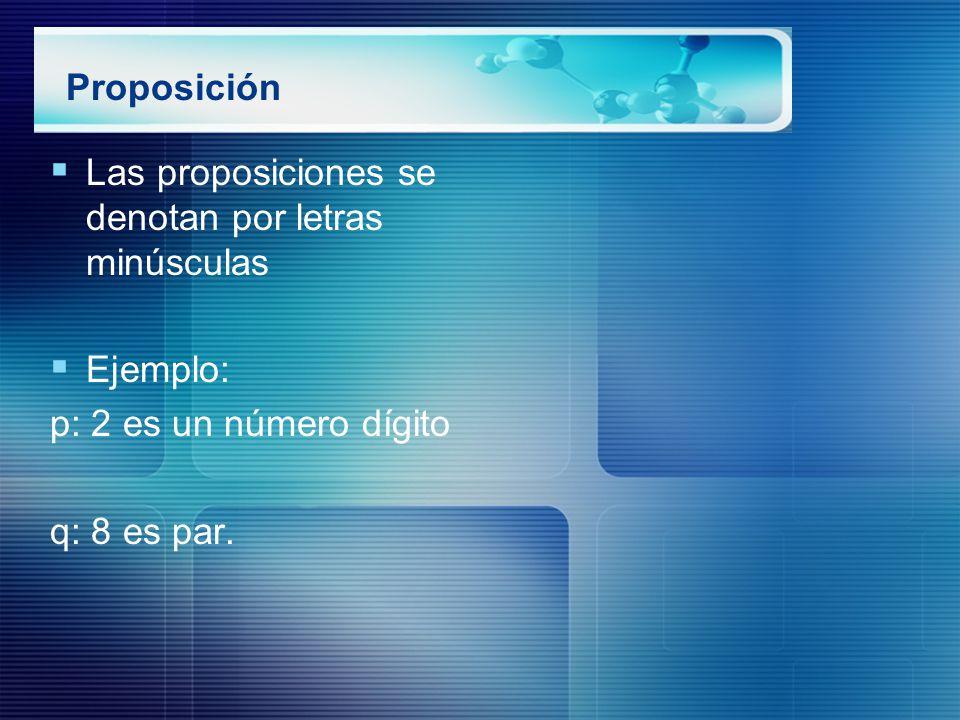 Proposición Las proposiciones se denotan por letras minúsculas. Ejemplo: p: 2 es un número dígito.