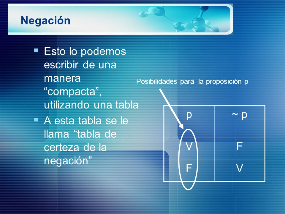 A esta tabla se le llama tabla de certeza de la negación p ~ p V F