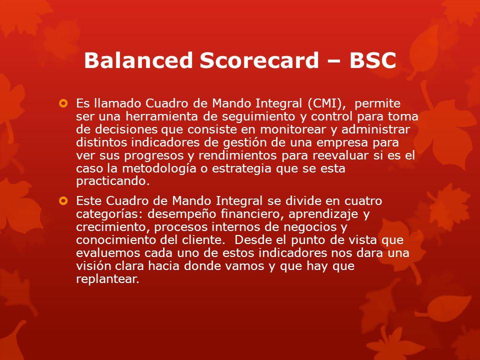 Balanced Scorecard – BSC