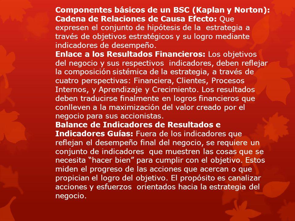 Componentes básicos de un BSC (Kaplan y Norton):