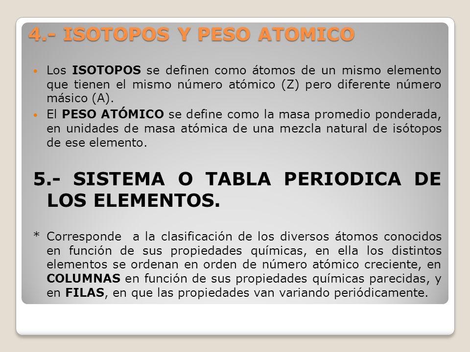 isotopos y peso atomico 11 la tabla peridica - Tabla Periodica Con Peso Atomico