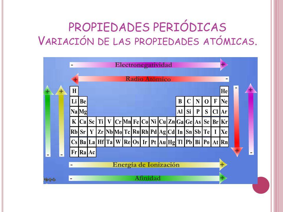 Propiedades peridicas ppt video online descargar 16 propiedades peridicas variacin de las propiedades atmicas urtaz Choice Image