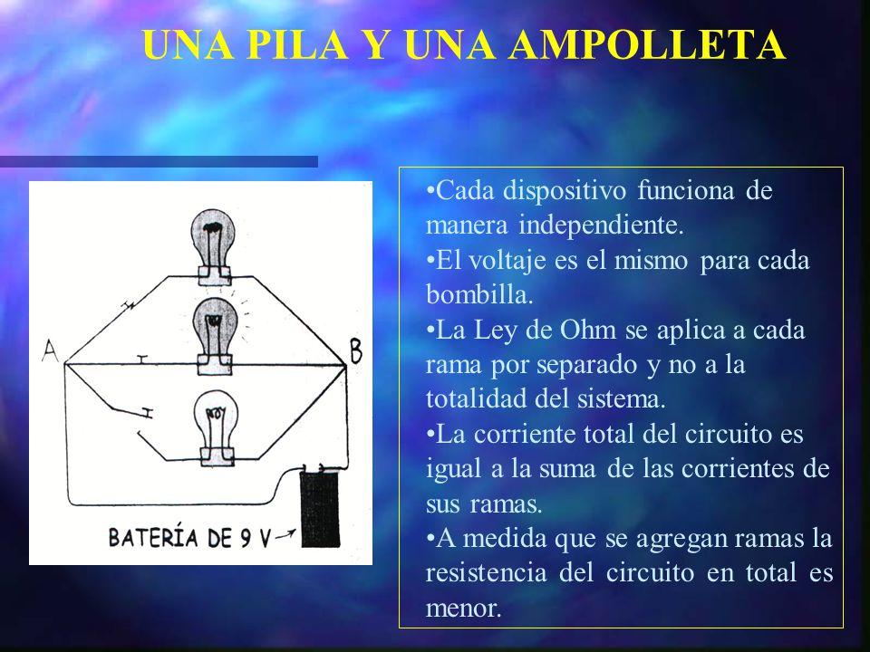 Circuito Que Tenga Un Interruptor Una Pila Y Una Bombilla : Electricidad ppt descargar