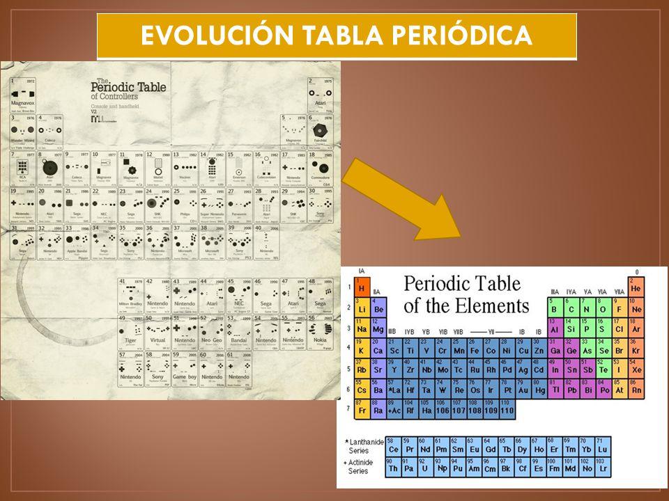 Berzelius 1814 proust 1815 hiptesis de proust estableci la 20 evolucin tabla peridica urtaz Gallery