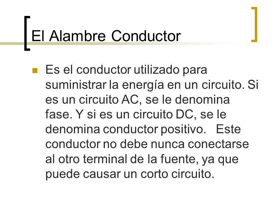 El Alambre Conductor