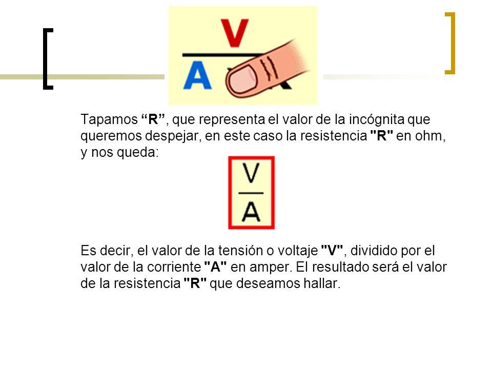 Tapamos R , que representa el valor de la incógnita que queremos despejar, en este caso la resistencia R en ohm, y nos queda: Es decir, el valor de la tensión o voltaje V , dividido por el valor de la corriente A en amper.