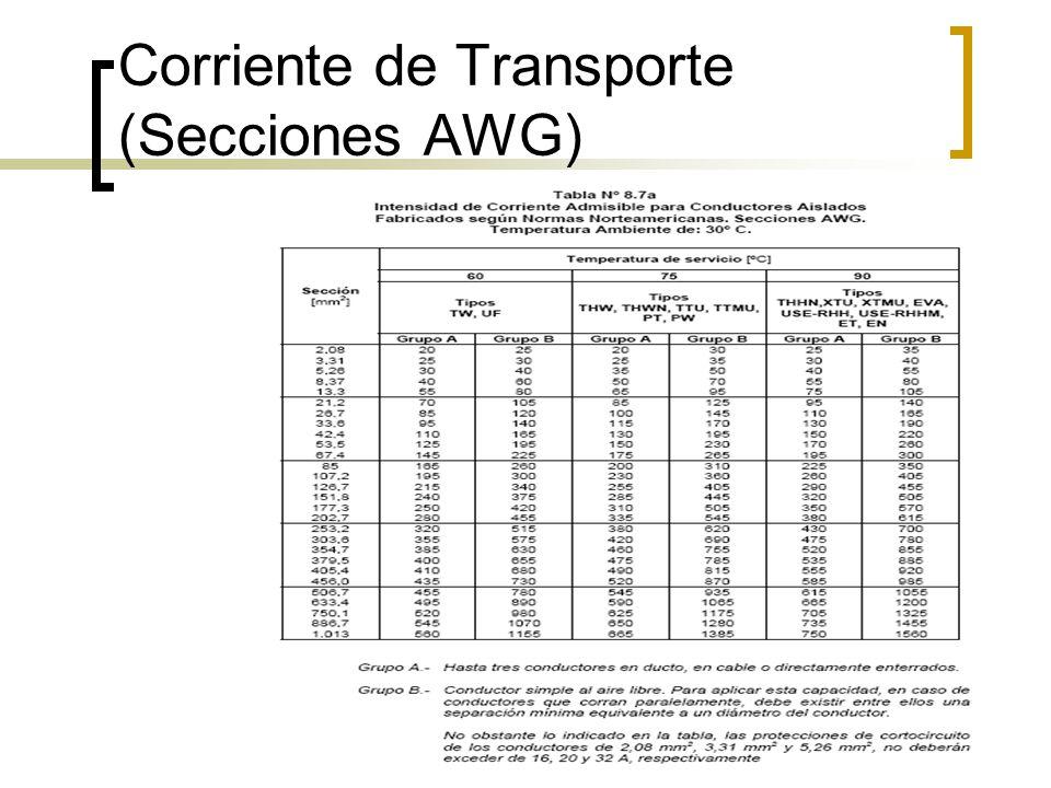Corriente de Transporte (Secciones AWG)