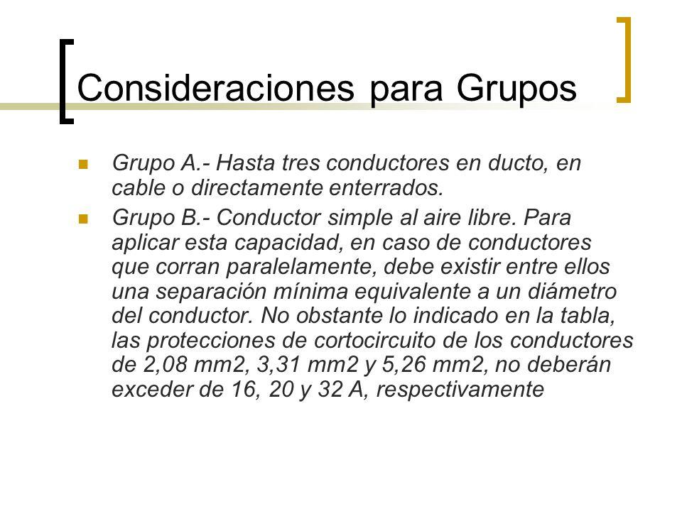 Consideraciones para Grupos