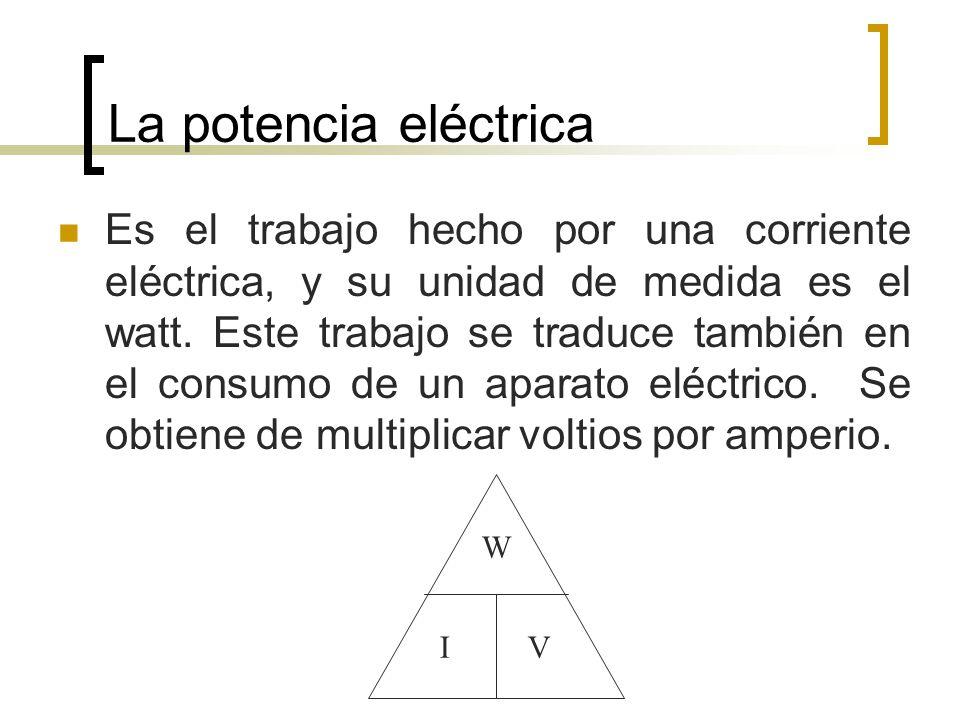 La potencia eléctrica