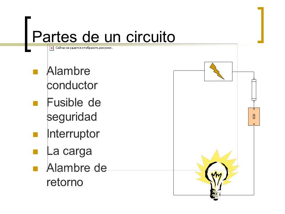 Partes de un circuito Alambre conductor Fusible de seguridad