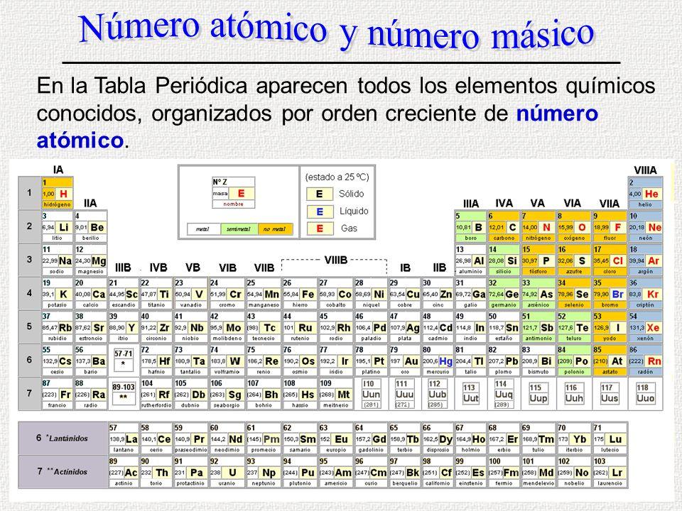 Naturaleza de la materia ppt descargar 45 nmero atmico y nmero msico en la tabla peridica urtaz Image collections