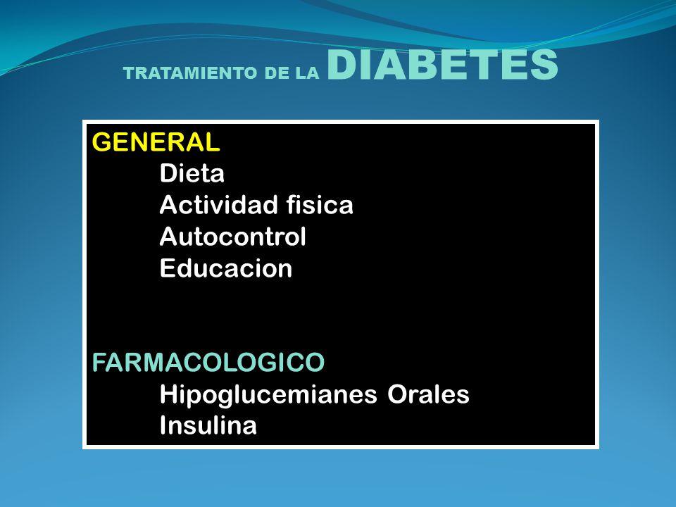 HIPOGLUCEMIANTES ORALES - ppt descargar