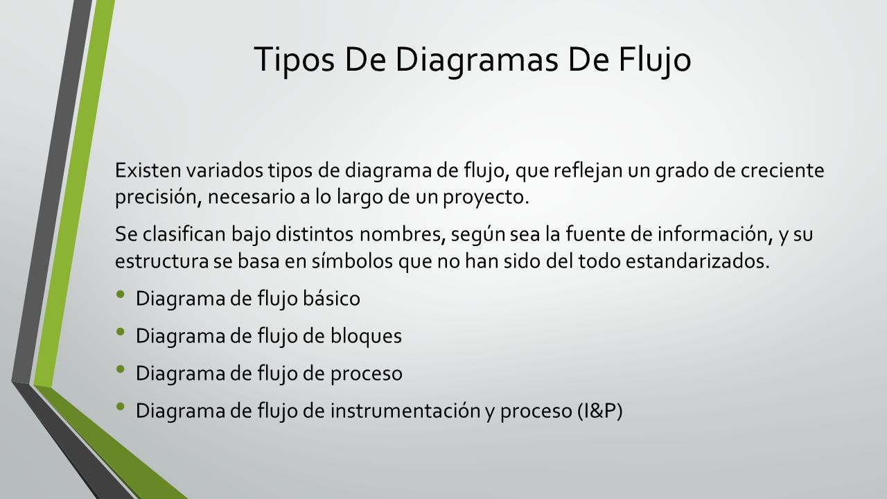 Diagramas de flujo juan guillermo cohen kelly nahanni martinez ppt tipos de diagramas de flujo ccuart Choice Image
