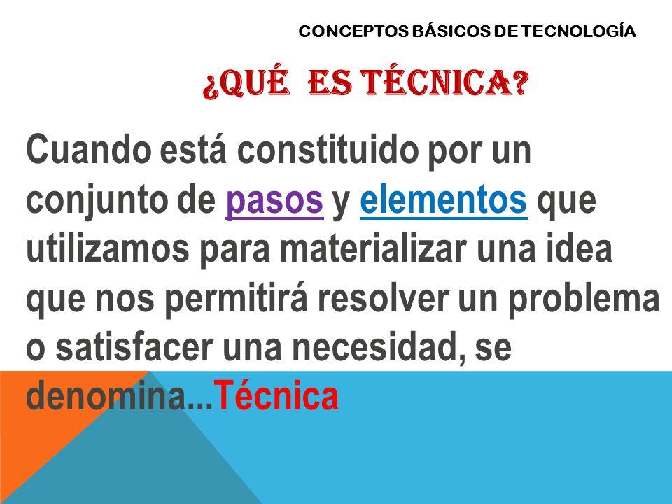 Conceptos b sicos de tecnolog a ciencia y t cnica ppt Porque la arquitectura es tecnica