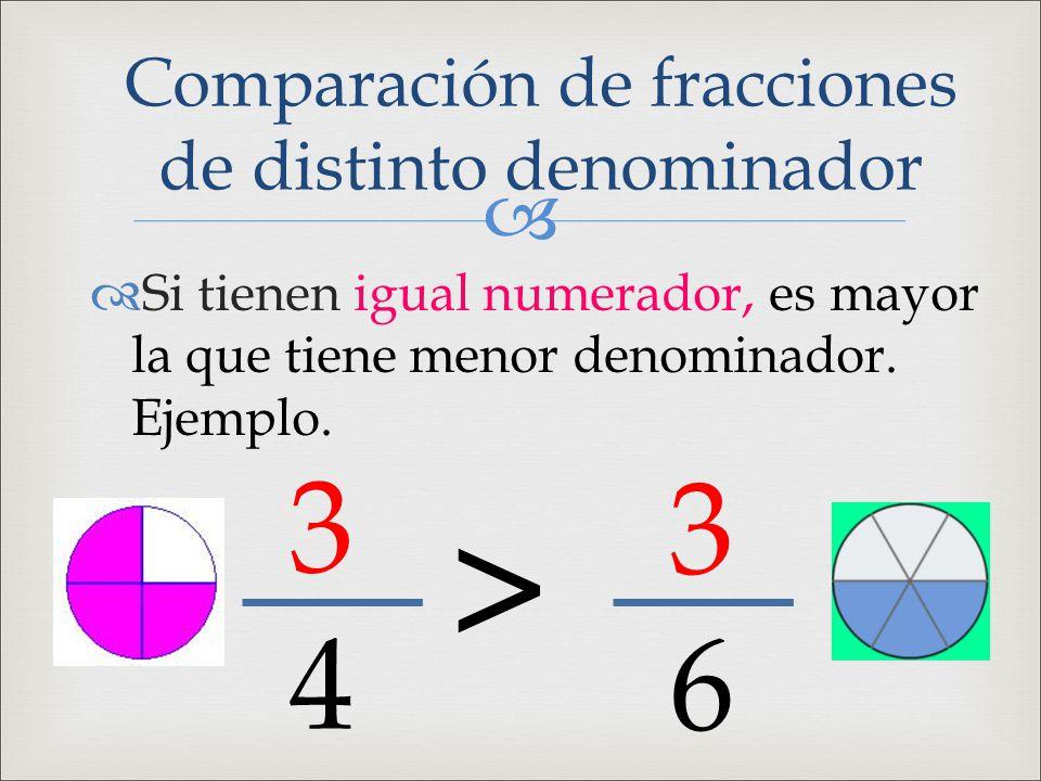 Comparación de fracciones de distinto denominador