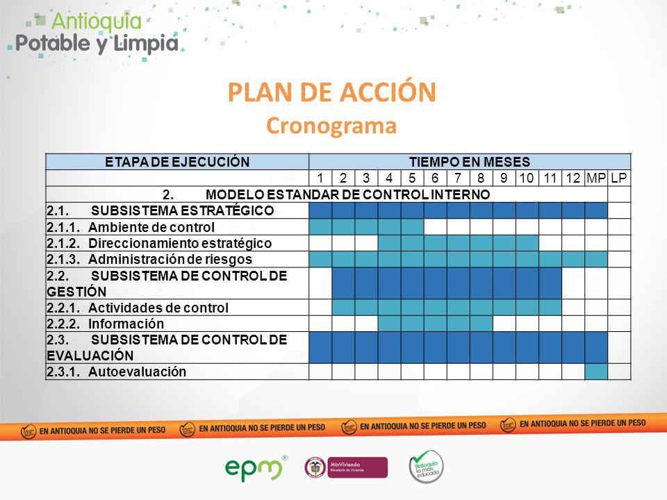 Asombroso Plantilla De Plan De Ejecución Regalo - Colección De ...
