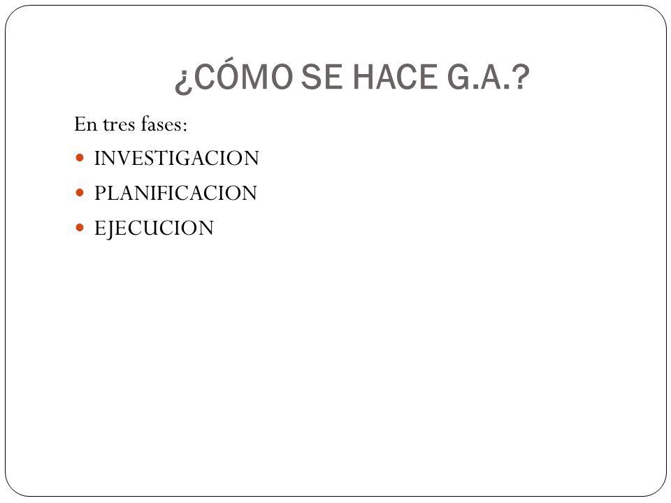 ¿CÓMO SE HACE G.A. En tres fases: INVESTIGACION PLANIFICACION