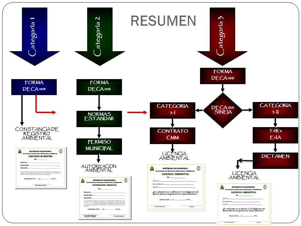 CONSTANCIA DE REGISTRO AMBIENTAL AUTORIZACION AMBIENTAL