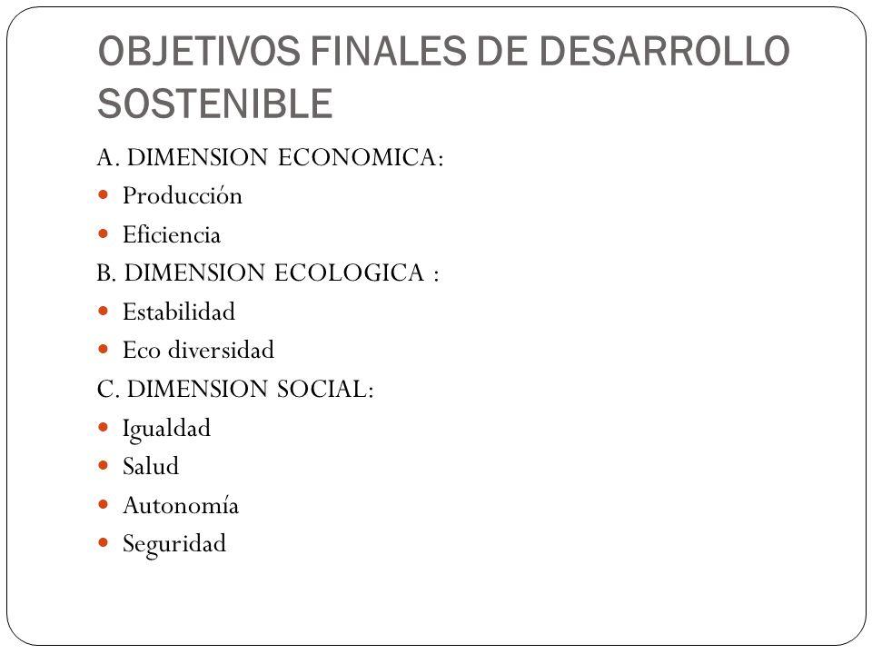 OBJETIVOS FINALES DE DESARROLLO SOSTENIBLE