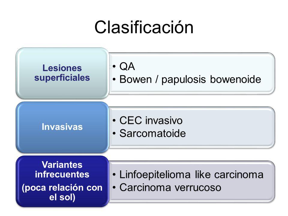 Clasificación Clasificación clinico- patológica Lesiones superficiales